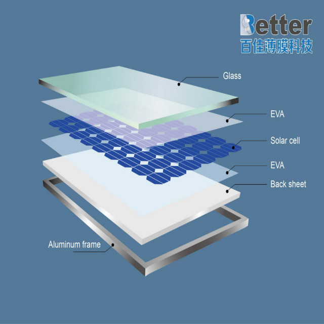 Ultra Weather Resistance Backsheet BPV 295S